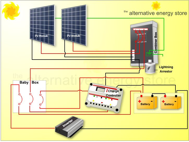 solar power system pictures. Photovoltaic Power Systems