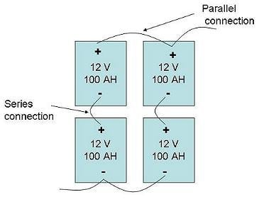 diagram of solar batteries connected in series and parallel