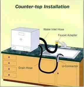 Countertop Dishwasher Plumbing : This Counter-top Installation is usually a temporary hook up almost ...