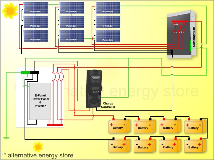 outback grid tie inverter wiring diagram wiring diagram website