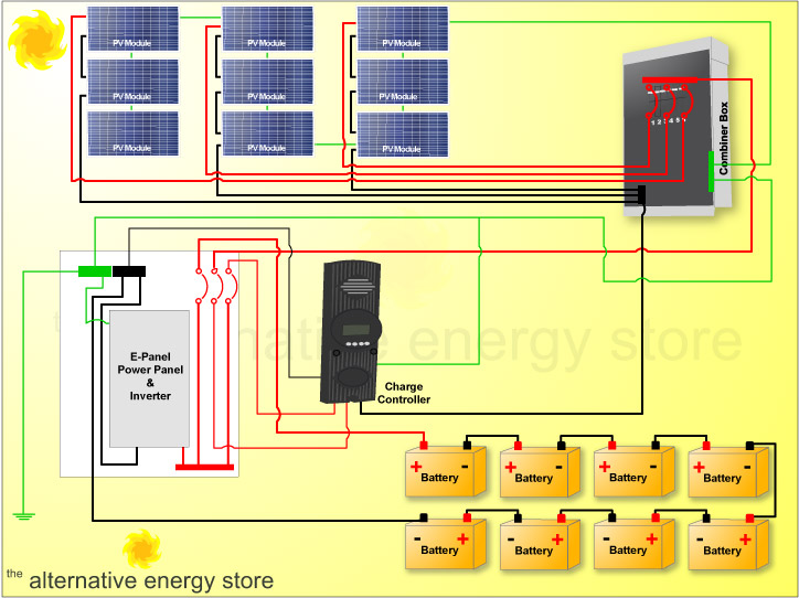 1 8kw grid residential packaged system