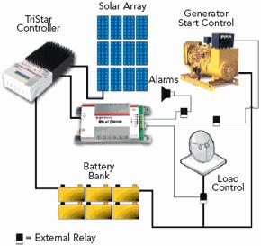 morningstar relay drive sample system diagram