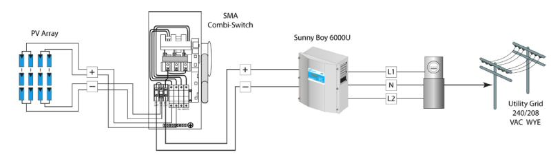 solar diagram awg vivint solar wiring diagram #8