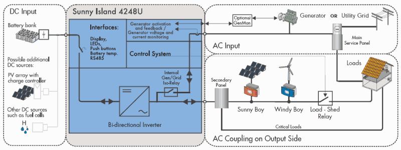 3 wire gfci circuit diagram gfci open