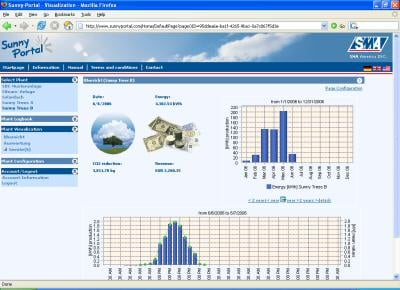 sma sunny webbox web enabled data logger control. Black Bedroom Furniture Sets. Home Design Ideas