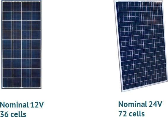 12V Solar Panel vs. 24V Solar Panel