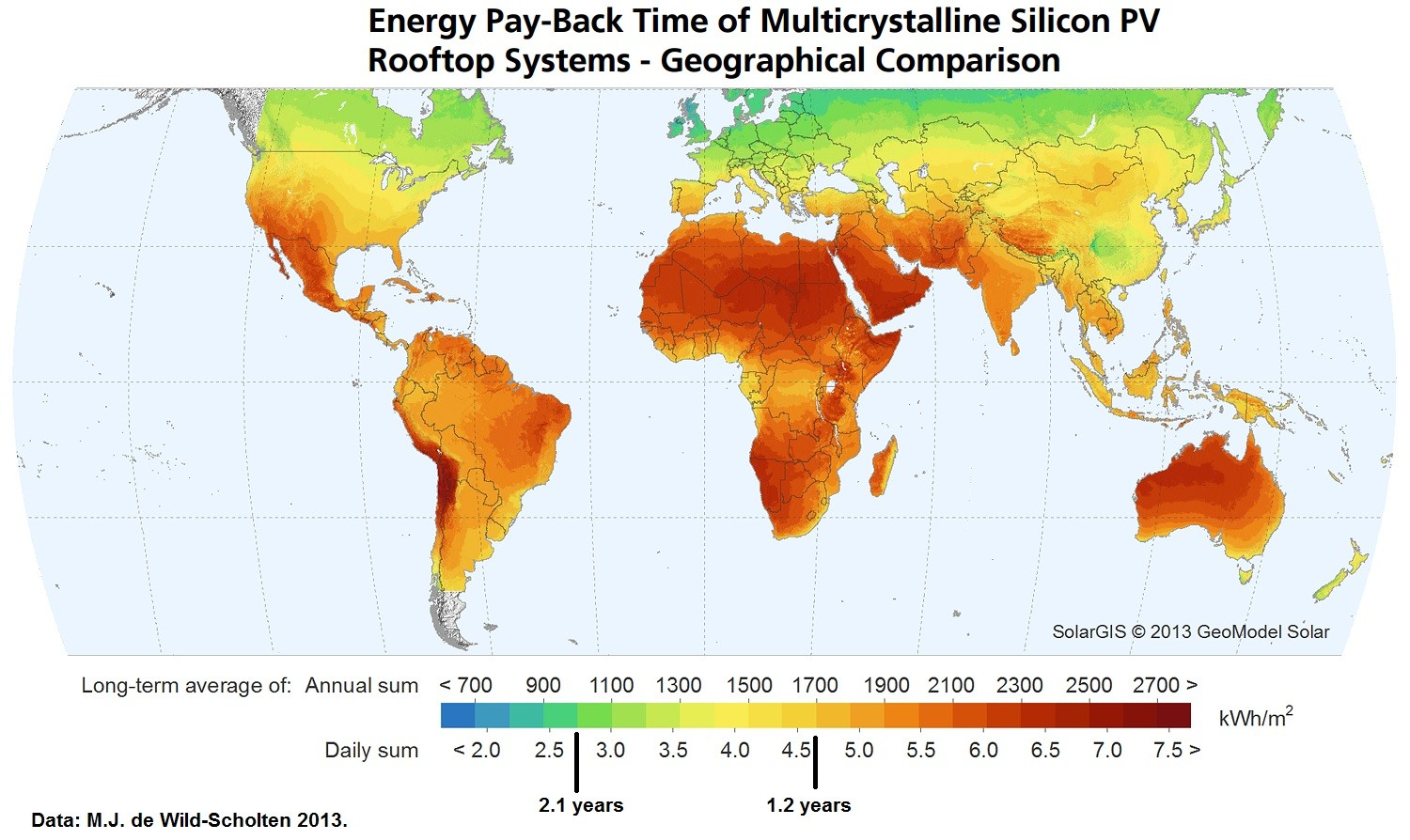 Energy Pay Back Time of Multicrystalline Silicon PV Rooftop Systems - Geographical Comparison