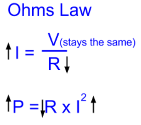 Ohm's law and understanding solar panels