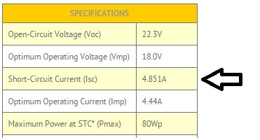 Standard Test Conditions (STC) for alt80 solar panel