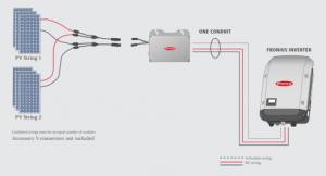 Fronius NEC 2014 RSD Solution
