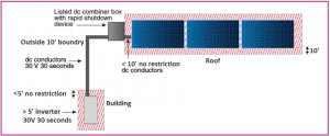 NEC 2014 690.12 Rapid Shutdown