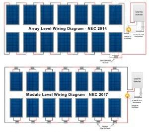 Midnite Solar Little SOB NEC 2014 vs. 2017 RSD Solution