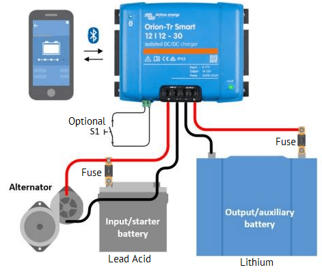 Victron Orion-TR Smart DC/DC Converter system diagram