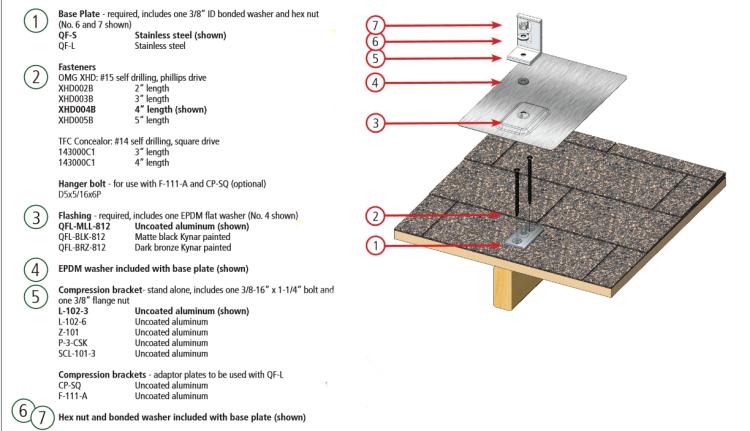 Ecofasten Solar Quikfoot 8 Quot X12 Quot Aluminum Flashing Matte Black
