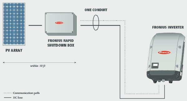 fronius_rapidshutdown_diagram fronius rapid shutdown box alte Typical Solar Panel Wiring Diagram at crackthecode.co