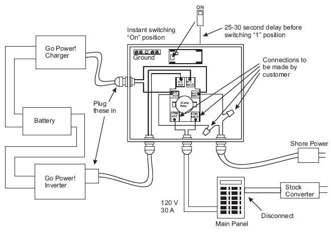 Nema L14 30 Plug Wiring Diagram Wiring Diagrams moreover Hubbell Twist Lock Wiring Diagram likewise Generator 30a Plug Wiring also Kenmore Electric Dryer 220 Wiring as well 30   Esc Wiring Diagram. on 50 amp 220 plug wiring