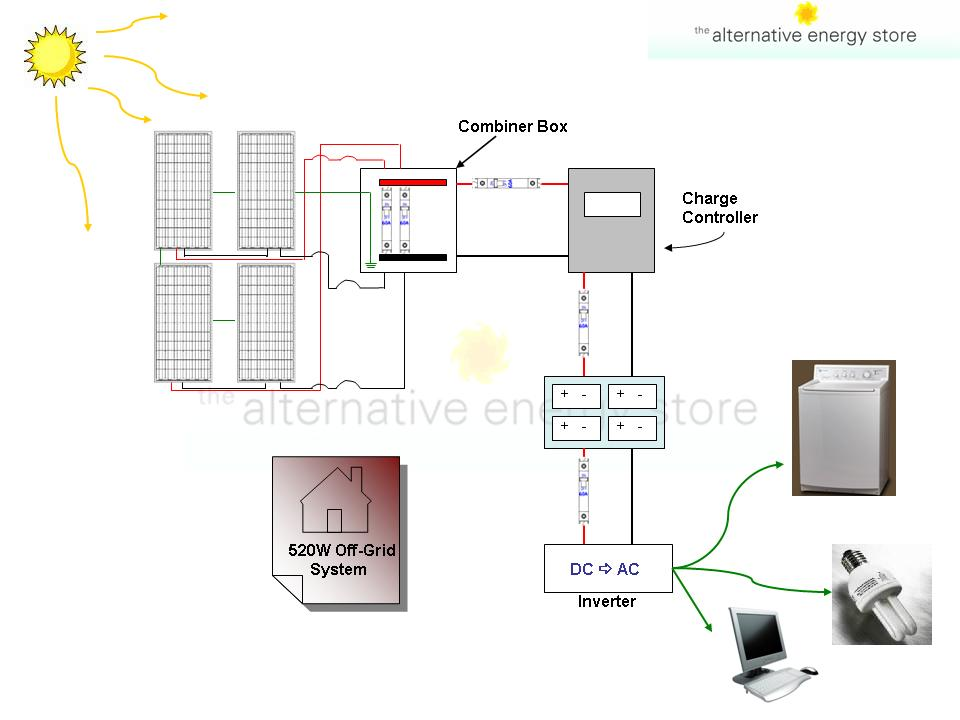 Photovoltaic Systems Diagram Photovoltaic Power Systems