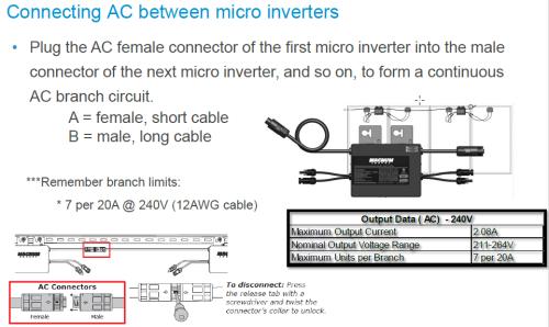 Magnum Energy  Microgt 500 Microinverter