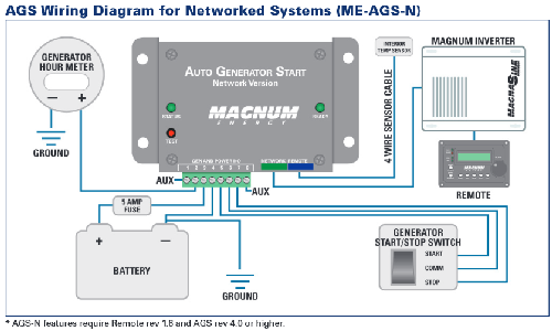 Magnum me ags n auto gen start alte magnum energys ags has many advanced features and these features work with your magnum inverter using the settingssetup menus provided in a magnum remote cheapraybanclubmaster Choice Image