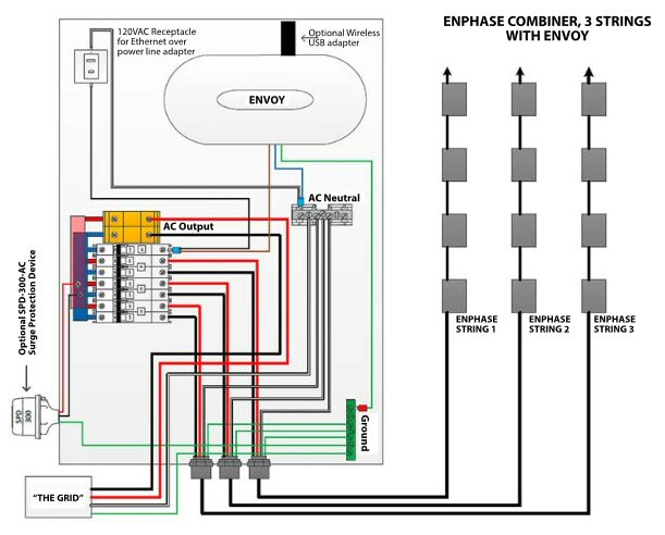 EnvoyCombiner_diagram Carrier Installation Wiring Diagram on carriers rooftop units diagrams, carrier heat pump circuit board schematic, aprilaire humidifier diagrams, marley cooling towers parts diagrams, ford fuel system diagrams, carrier furnace blower motor wiring, carrier furnace schematic, coleman furnace parts diagrams, carrier furnace diagram, carrier rooftop unit wiring to thermostat, carrier thermostat installation diagram, carrier assembly, carrier package unit schematic, carrier hvac schematics, carrier service, carrier parts diagrams, carrier engine,