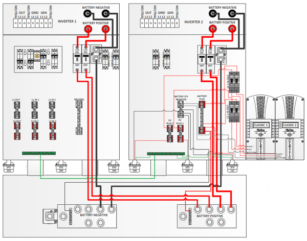 Series And Parallel Wiring Diagram For Solar Panels furthermore E A F Eb A E E Ba D B Electrical Wiring Diagram Solar Energy also Skystream Morningstar Relay Driver And Water Heater besides Ca D Cac B F E A F together with Solar Wiring Diagram. on outback charge controller wiring diagram