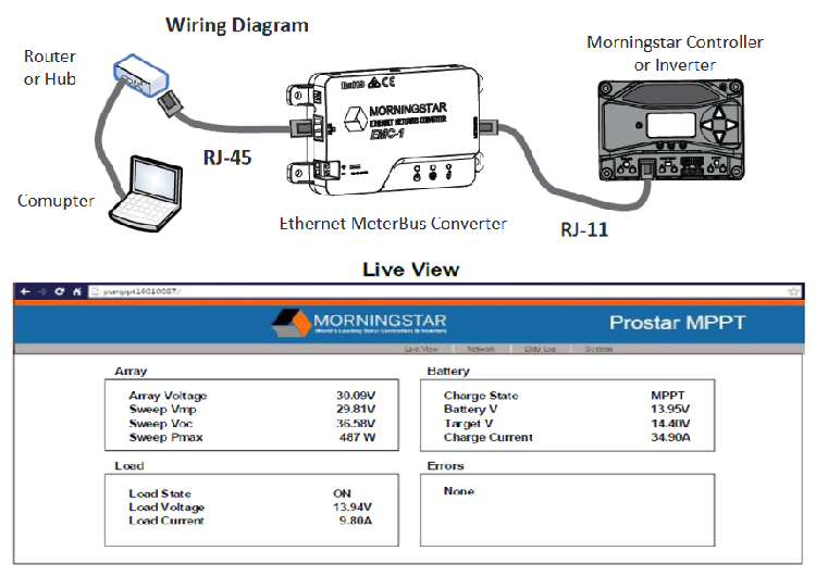 EMC1_WiringDiagram1 morningstar emc 1 ethernet meterbus converter for morningstar  at crackthecode.co