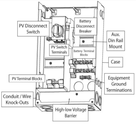 Motor Wiring Diagram Furthermore Thermal Overload Relay likewise Wiring Diagram For 69 Charger together with Cadillac Deville Fuse Box Location further  on caravan esc wiring diagram