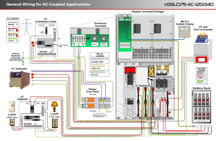 flexcoupledSCHEMATIC radian inverter wiring diagram 28 images outback gs8048 2cc  at aneh.co