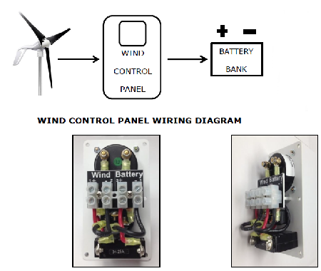 Primus Windpower Wind Control Panel - 24V on wind power system, offshore wind farm diagram, wind electric generator diagram, home solar power diagram, wind power maintenance, wind flow diagram, wind power plant diagram, wind power generator, wind pumps diagram, wind power bmw, wind power schematic, windmills for electricity diagram, wind turbine diagram, electrical flow diagram, wind pipe diagram, wind mill diagram, wind power alternator, wind power for homes, wind energy diagram, wind power energy,