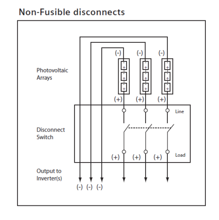 3 pole disconnect switch wiring diagram 3 free engine image for user manual