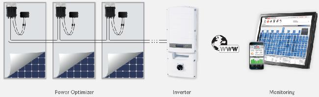 Solaredge Se6000a