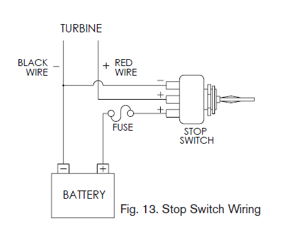WIRING primus windpower 2 arac 101 stop switch kit for air x & air marine 3 position toggle switch diagram at soozxer.org