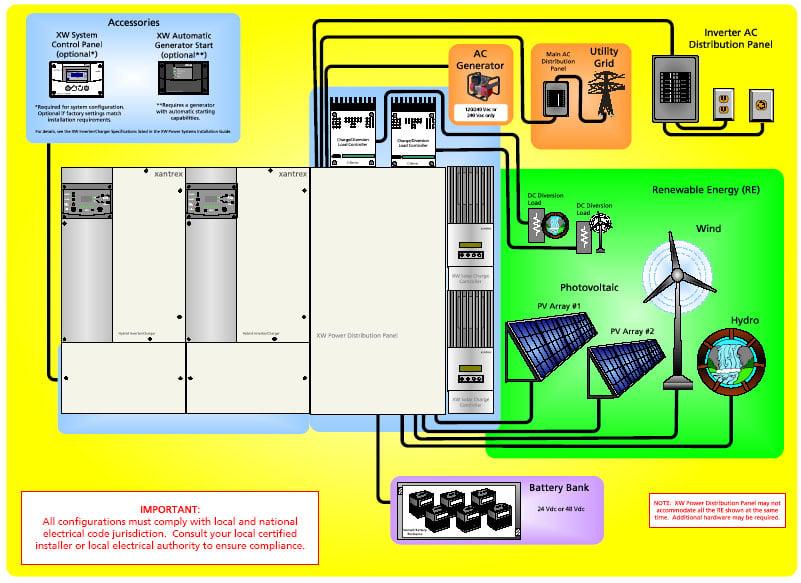 inverter wiring diagram xantrex xw6048 hybrid inverter charger