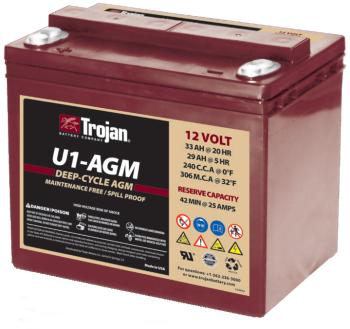 Trojan U1-AGM Battery