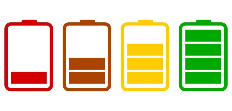 Batteries: Measuring State of Charge