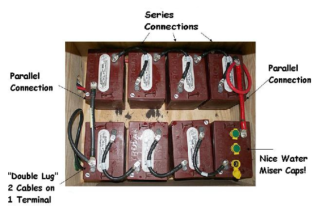 Batteries: Series and Parallel Connections