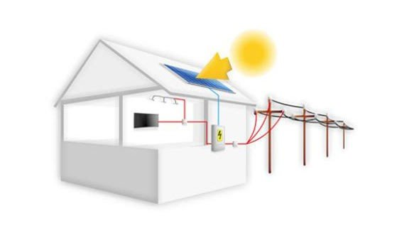 What Components do I Need for a Grid-Tie Solar Electric System?