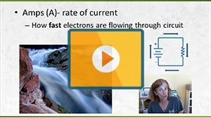 Electricity Basics: Rates & Quantities of Electrical Energy