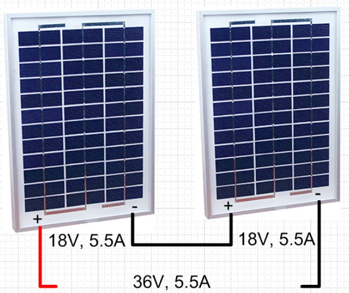 a schematic of solar panels wired in series