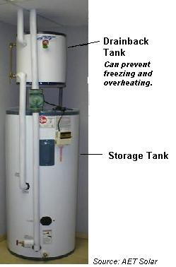 DB tank with storage tank