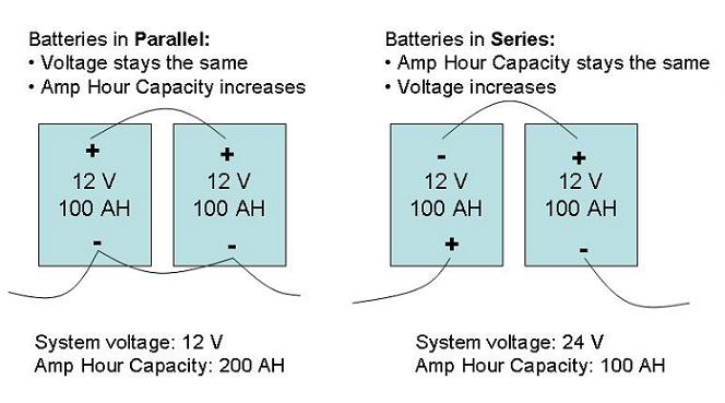 Batteries Series And Parallel Connections Alte