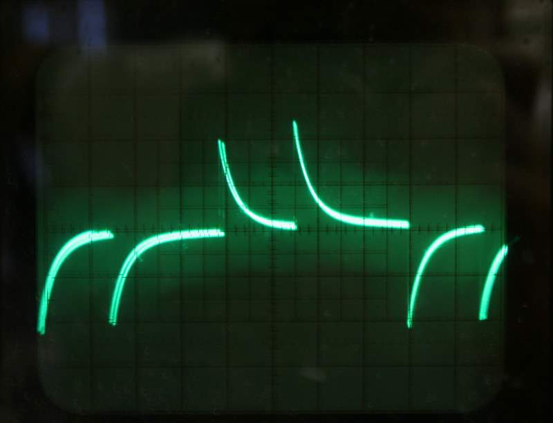 Modified Sine Wave