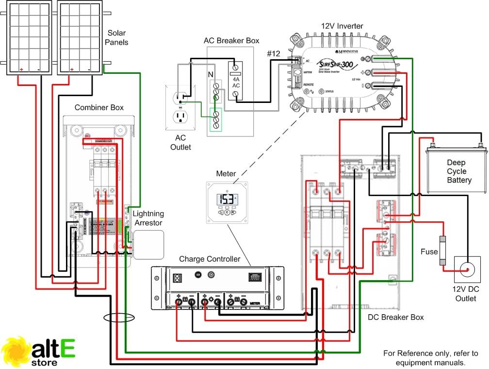 off_grid_solar_system_schemati