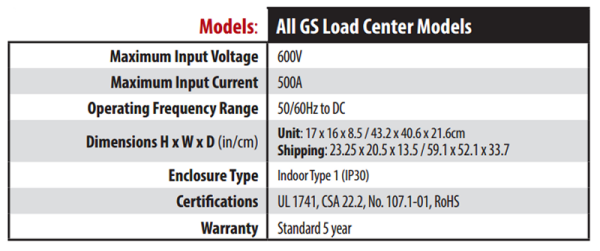 Outback GSLC Model Specs