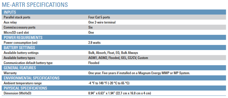 Magnum ME-ARTR Specifications Table