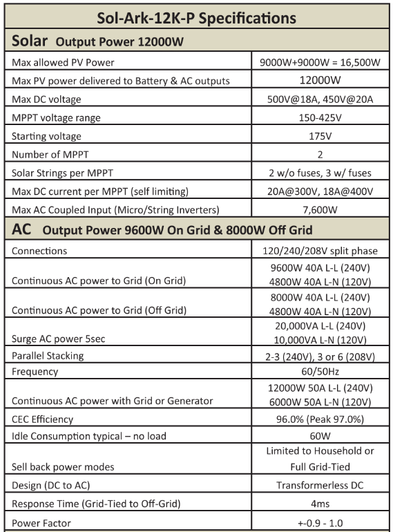 Sol-Ark 12K Specifications Table 1