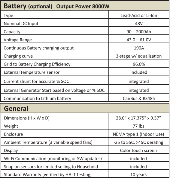 Sol-Ark 12K Specifications Table 2