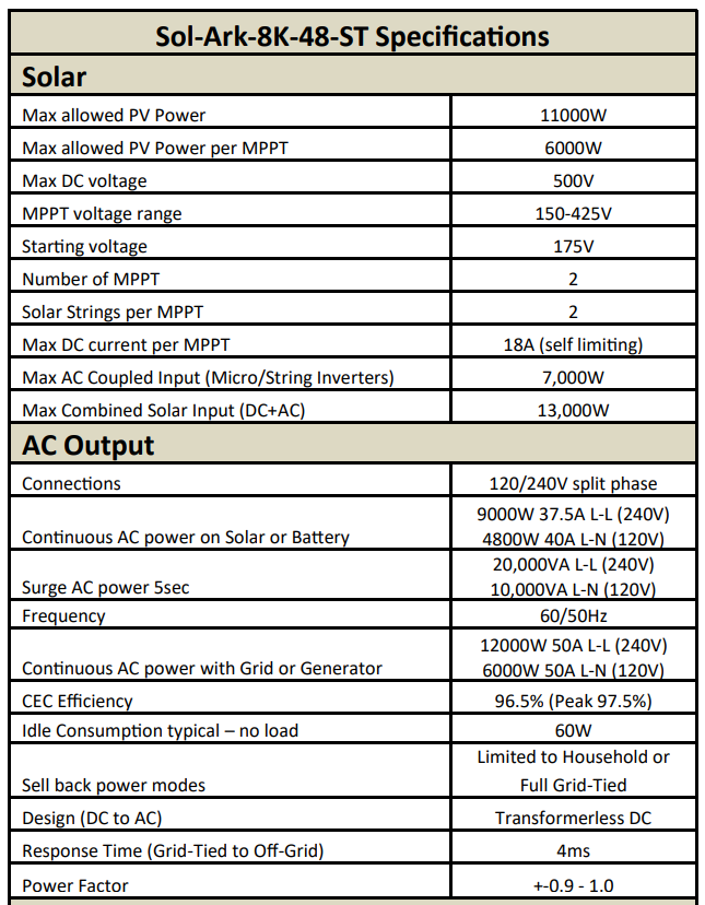 Sol-Ark Specifications