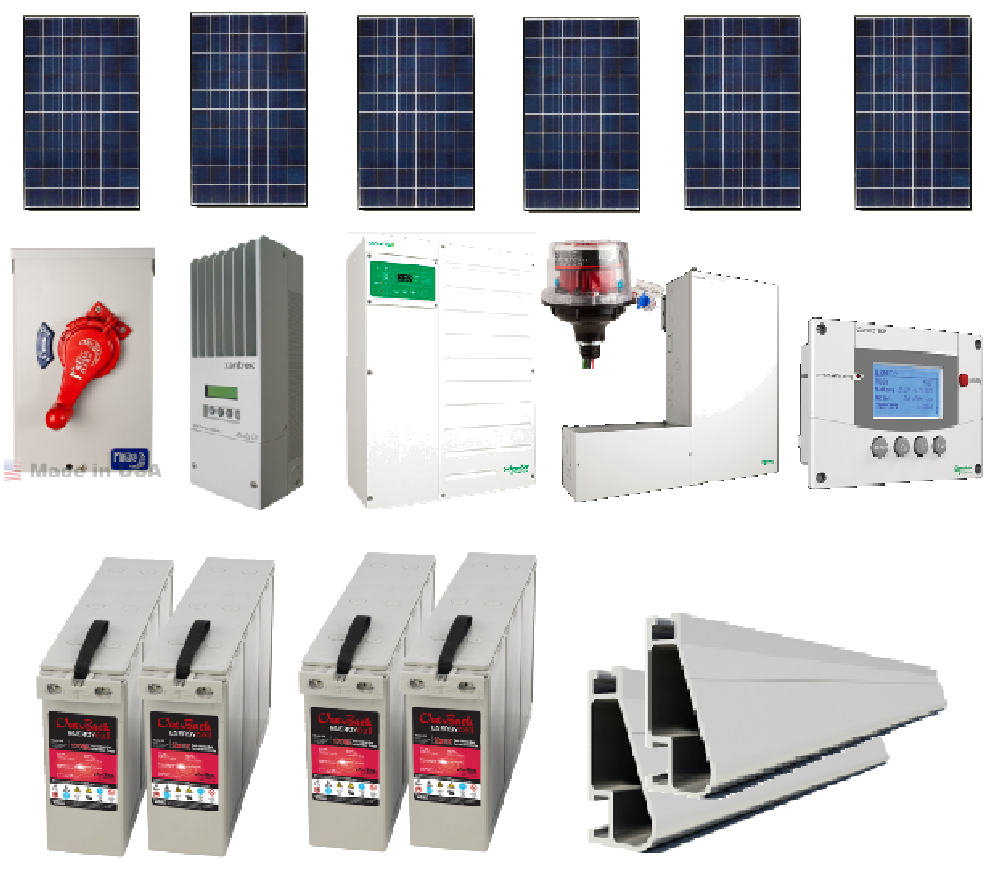 Grid Tied 1 8kW Home Solar System with Battery Backup