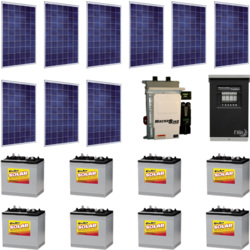 AltE Off Grid Residential Solar Package - 2205W